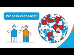 Diabeters - na cukrzycę - skład – allegro – sklep