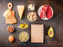 Keto plus diet- skład – allegro – cena